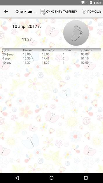 """Приложение для беременных """"Календарь беременности"""""""